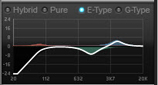 X2 QuadCurve EQ