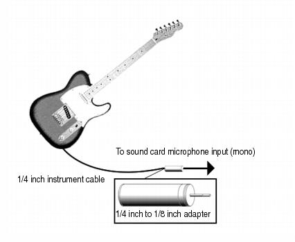 cakewalk sonar x2 documentation connecting an instrument home rh cakewalk com 1 4 Jack Plate 1 4 Guitar Jack Wiring Diagram for Schecter Bass Diamond Series Deluxe 4