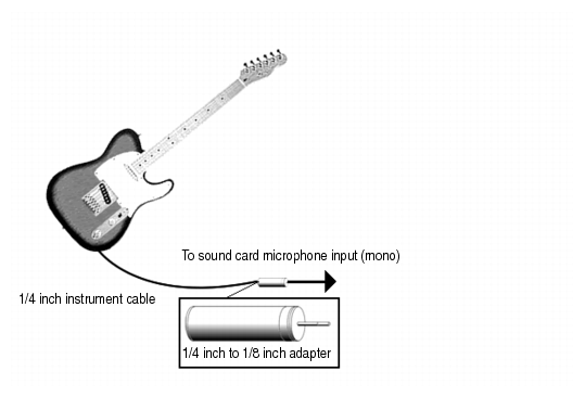 guitar 1 4 inch jack wiring house wiring diagram symbols u2022 rh maxturner co  1/4 inch input jack wiring