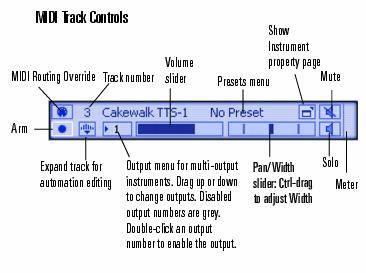 MIDI Track Controls