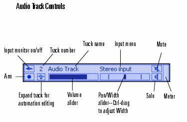 Audio Track Controls