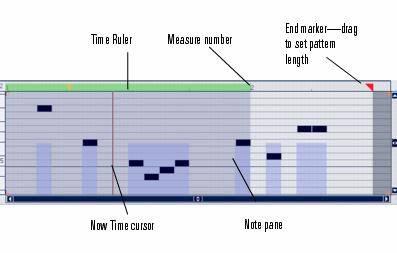 Time Ruler